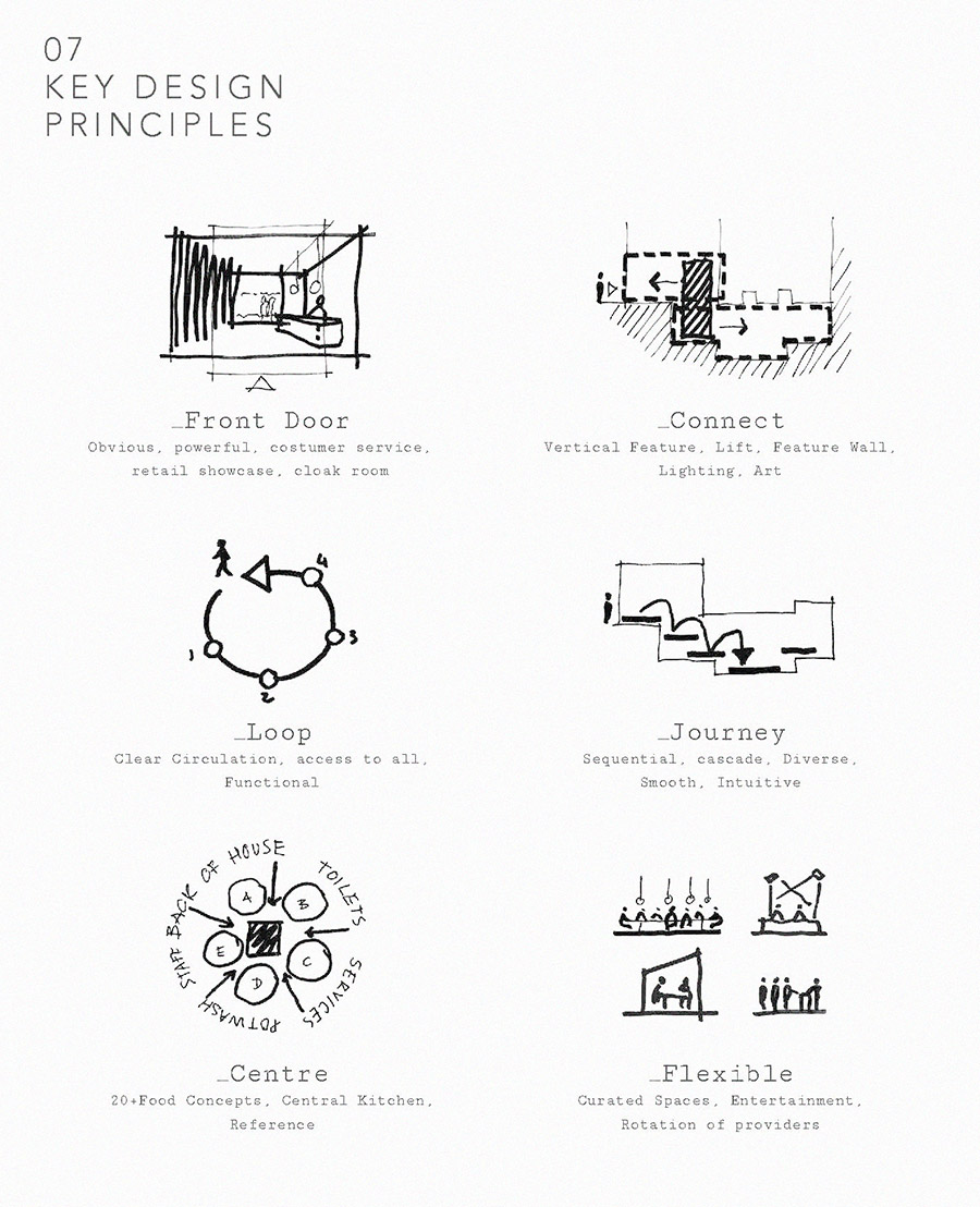 The Long Table Design Principles.