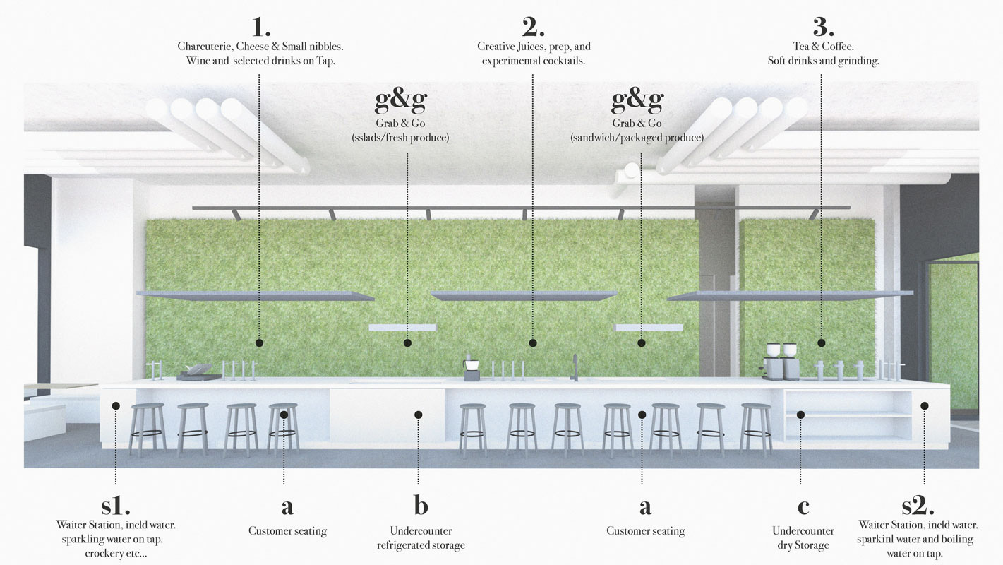 The Long Table cafe bar.