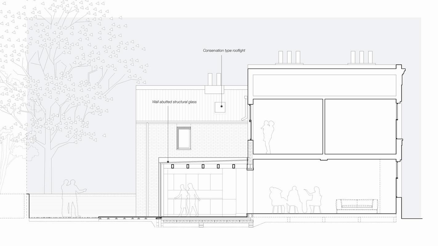 Wellington Row layout section.